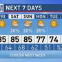 The Weather Authority | Lower Humidity, But Afternoons Stay Warm