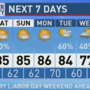 The Weather Authority | Things Calming Down Across Alabama