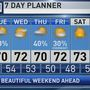 The Weather Authority | Scattered Showers Remain Possible Tomorrow