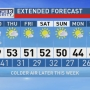 The Weather Authority: Cooler weekend ahead