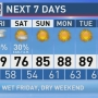 The Weather Authority | Warm/Dry Today; Storms By Tomorrow Afternoon