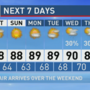 The Weather Authority | Lower Heat Levels In The Days Ahead; Storms Tomorrow