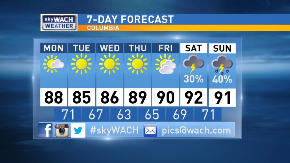 Slight chance of showers makes for cooler days | WACH