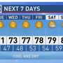 The Weather Authority | Refreshing Weather Change For Alabama Today