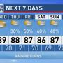 The Weather Authority | Another Dry, Mostly Sunny Day