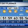 The Weather Authority | Sunshine Returns, But Below Freezing Today