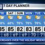 The Weather Authority | Scattered Storms; Tropical Trouble Ahead