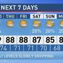 The Weather Authority | Showers and storms increase tomorrow