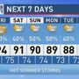 The Weather Authority | Heat Levels Come Down By The Weekend