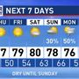 The Weather Authority | Blue Sky And Sunshine