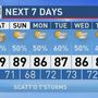The Weather Authority | Showers Today, Drier Saturday, Unsettled Again Sunday and Monday