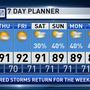 The Weather Authority | Dry Air Stays In Place Through Friday