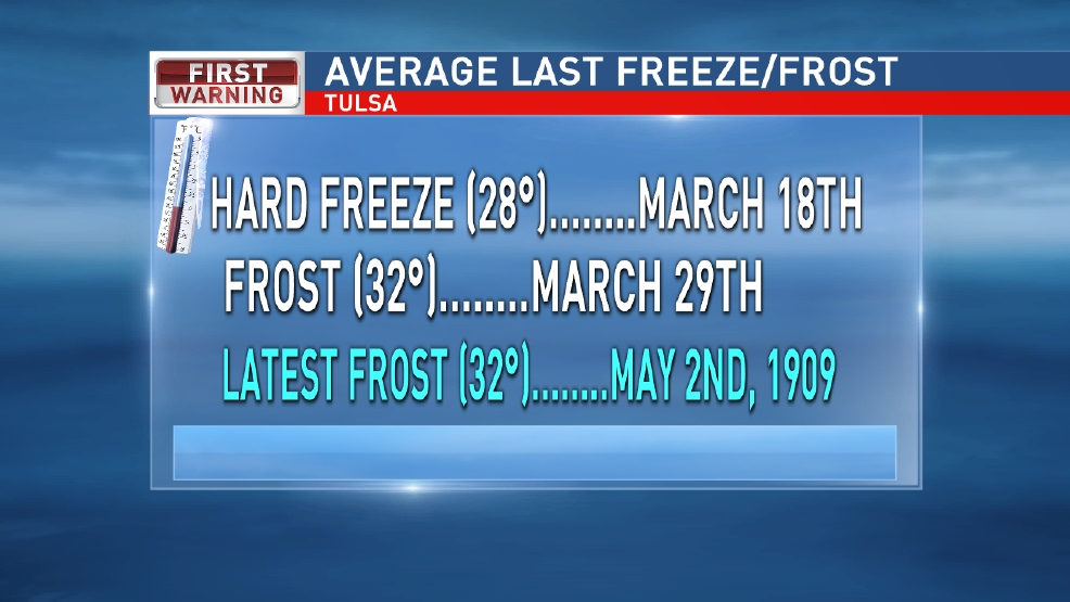 Last Frost/Freeze Dates