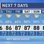 The Weather Blog | Soggy Summer Weather Pattern