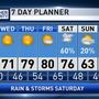 The Weather Authority | Dry Through Friday; Storms Arrive Saturday