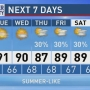 The Weather Authority | Summer-Like Weather For Alabama This Week