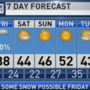 The Weather Authority | Some Snow Possible Across Central Alabama Friday