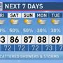 The Weather Authority | Showers/Storms Return Today