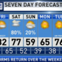 The Weather Authority | Warmer Days Ahead; Severe Storms This Weekend