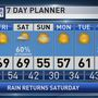 The Weather Authority | Rain Returns Over The Weekend