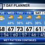 The Weather Authority | Cooler Today; Not Much Sun This Week