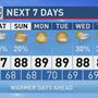 The Weather Authority | Summer-Like Weather Ahead