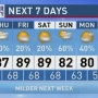 The Weather Authority | Alabama's Summer Preview Continues