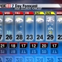 Next WeatherMaker: Strong cold front moves in