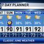 The Weather Authority | Hot, Humid, Scattered Storms