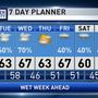 The Weather Authority | Mild Week; Wet/Stormy At Times
