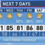 The Weather Authority | Cool, Mostly Cloudy Day