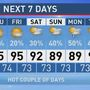 The Weather Authority | Heat Levels Creeping Up