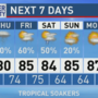 The Weather Authority |  Tropical Rain, Heavy At Times, Through Thursday