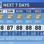 The Weather Authority | Fall Arrives Today; Still Feels Like Summer