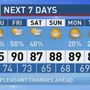 The Weather Authority | Hot, Humid Today; Strong Storms Late This Week