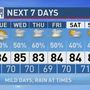 The Weather Authority | Rain Returns To Alabama This Week
