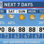 The Weather Authority | Sun, Heat, Storms