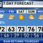 The Weather Authority | Rain/Storms To Return Thursday