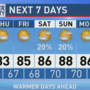 The Weather Authority | Clouds Hang Around Tomorrow; A Few Showers