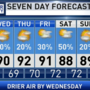 The Weather Authority | Drier Air To Creep Into North Alabama Wednesday