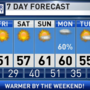 The Weather Authority | Another Frigid Night; Warmer Days Ahead