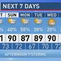 The Weather Authority | Mix Of Sun And Storms For Alabama