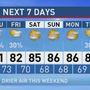 The Weather Authority | Periods Of Rain Through Tomorrow; Dry Weekend Ahead