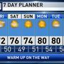 The Weather Authority | Rain/Storms Today; Delightful Weekend Ahead