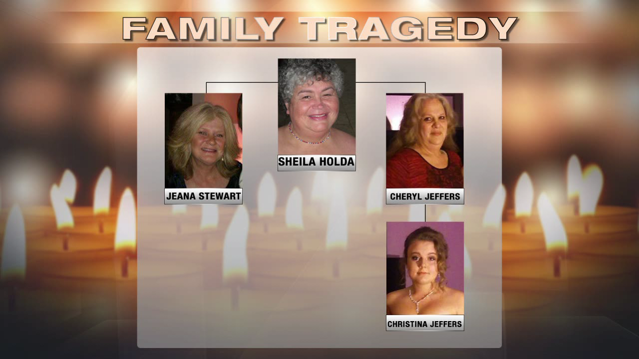 A family in Northern Kentucky is dealing with unimaginable tragedy. (WKRC)
